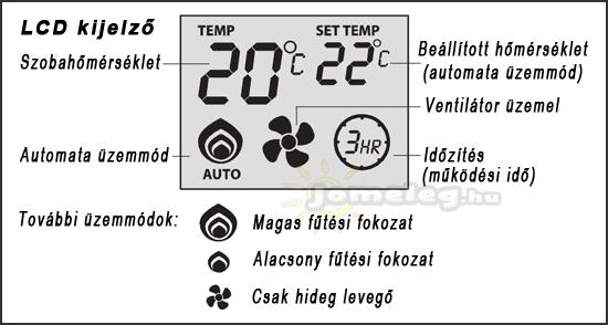AKO ventilátoros hősugárzó LCD kijelző